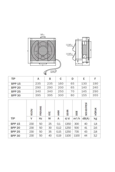 Bahçıvan BPP 25 35W 735m3/h Monofaze Çift Yönlü Plastik Aspiratör - Thumbnail
