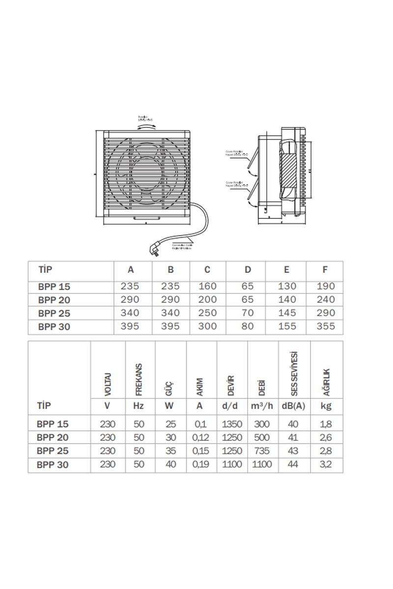 Bahçıvan BPP 25 35W 735m3/h Monofaze Çift Yönlü Plastik Aspiratör